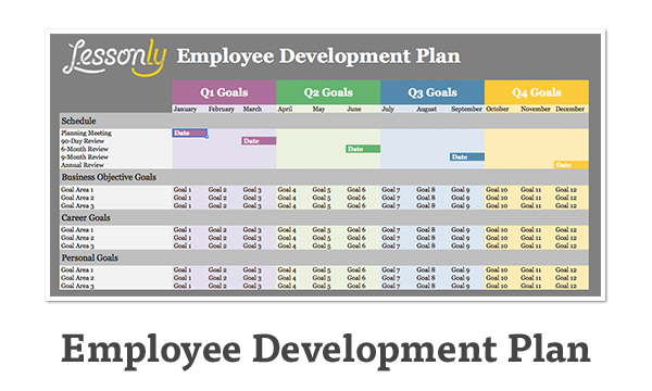Employee training plan template cyberuse for Employee professional development plan template