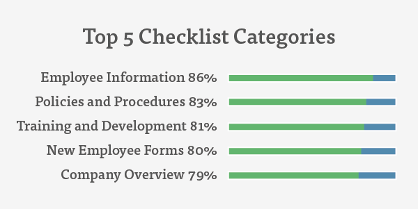 Checklist Insights-04
