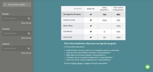 new online training software gradebook