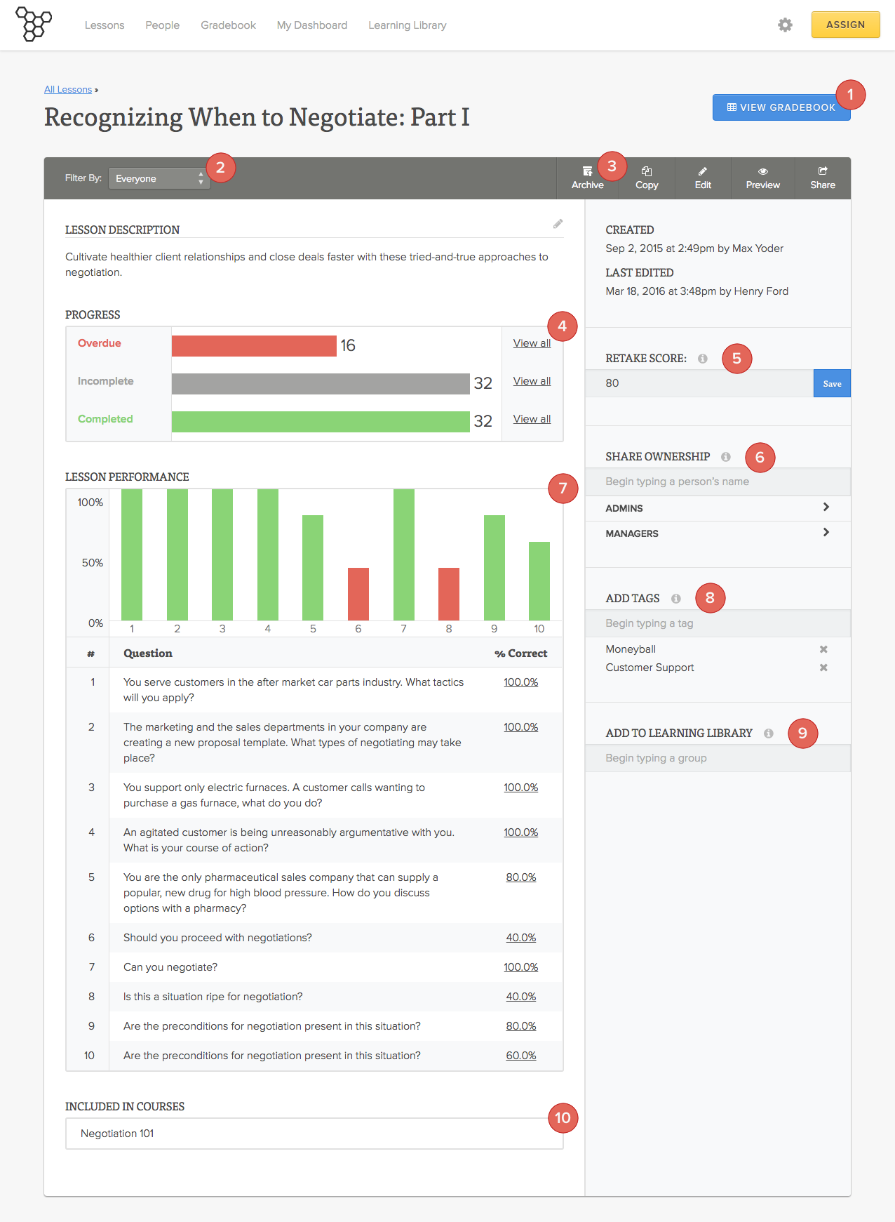 Utilizing Your Lesson Performance Pages