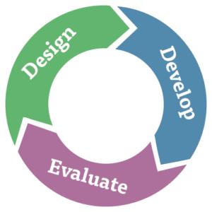 Instructional Design 101 Lessonly