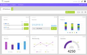 SimpleKPI's Sales KPI Dashboard